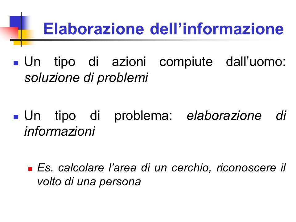 Elaborazione dellinformazione Un tipo di azioni compiute dalluomo: soluzione di problemi Un tipo di problema: elaborazione di informazioni Es. calcola