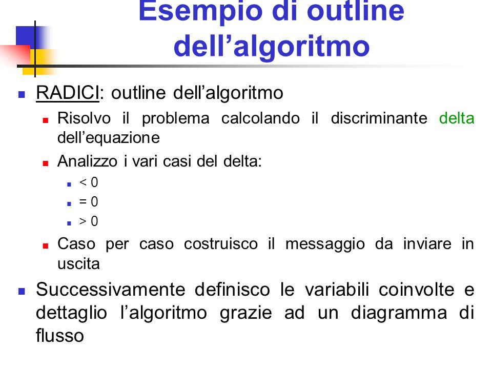 Esempio di outline dellalgoritmo RADICI: outline dellalgoritmo Risolvo il problema calcolando il discriminante delta dellequazione Analizzo i vari cas