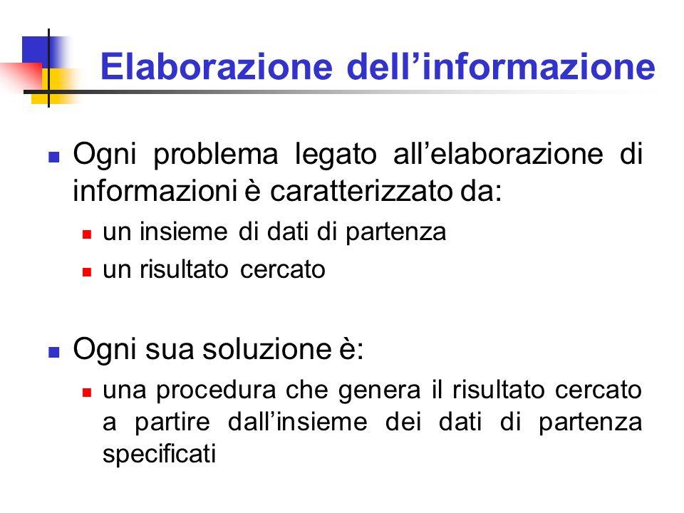 Elaborazione dellinformazione Ogni problema legato allelaborazione di informazioni è caratterizzato da: un insieme di dati di partenza un risultato ce