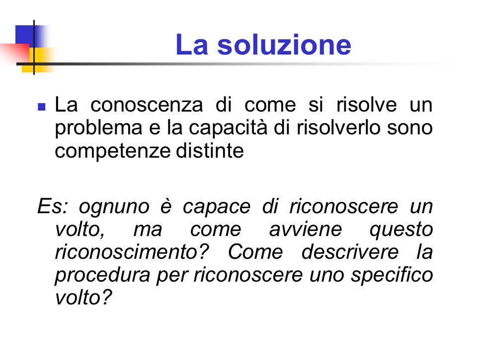 La soluzione La conoscenza di come si risolve un problema e la capacità di risolverlo sono competenze distinte Es: ognuno è capace di riconoscere un v