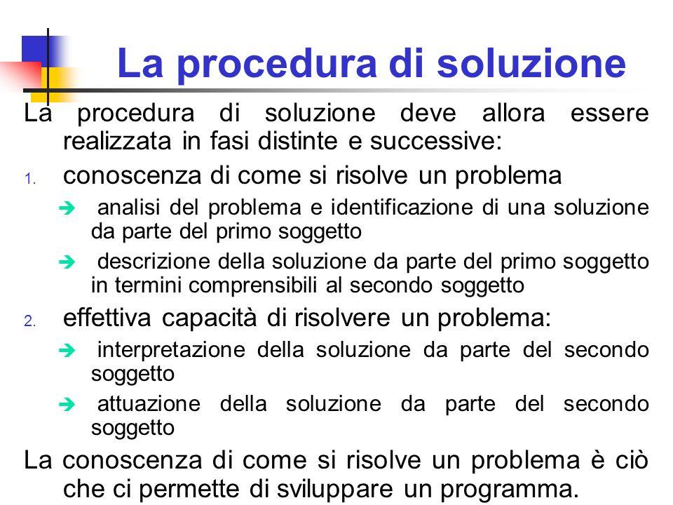 La procedura di soluzione La procedura di soluzione deve allora essere realizzata in fasi distinte e successive: 1. conoscenza di come si risolve un p