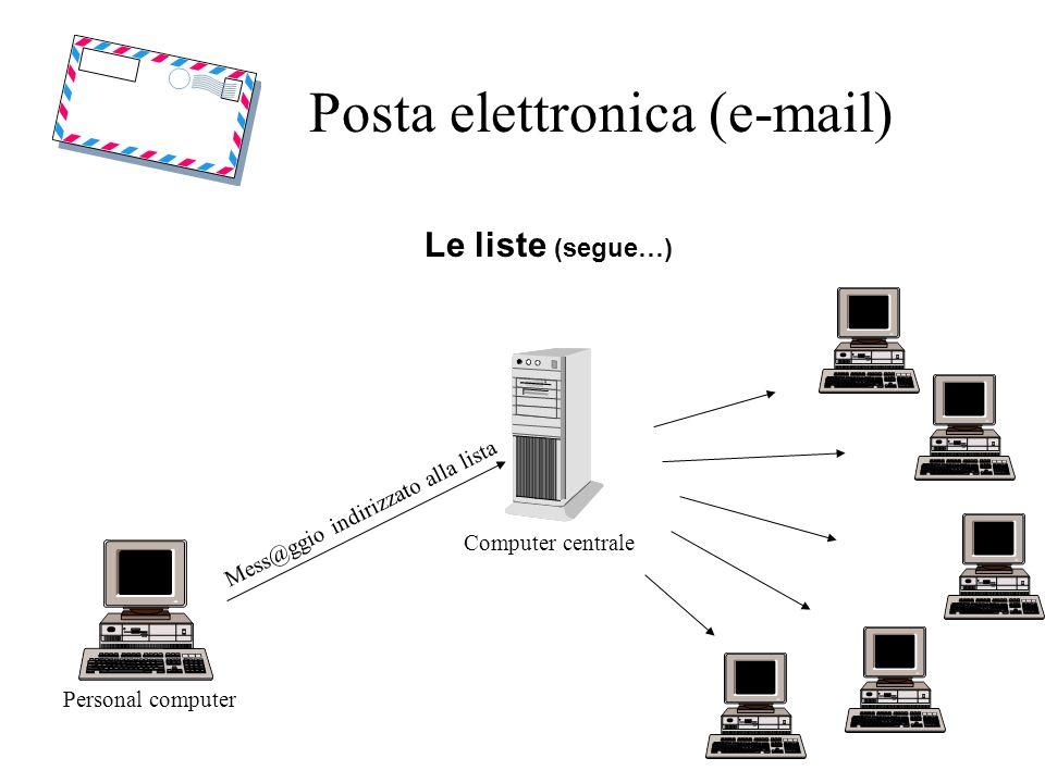 Posta elettronica (e-mail) Le liste (segue…) Personal computer Computer centrale Mess@ggio indirizzato alla lista