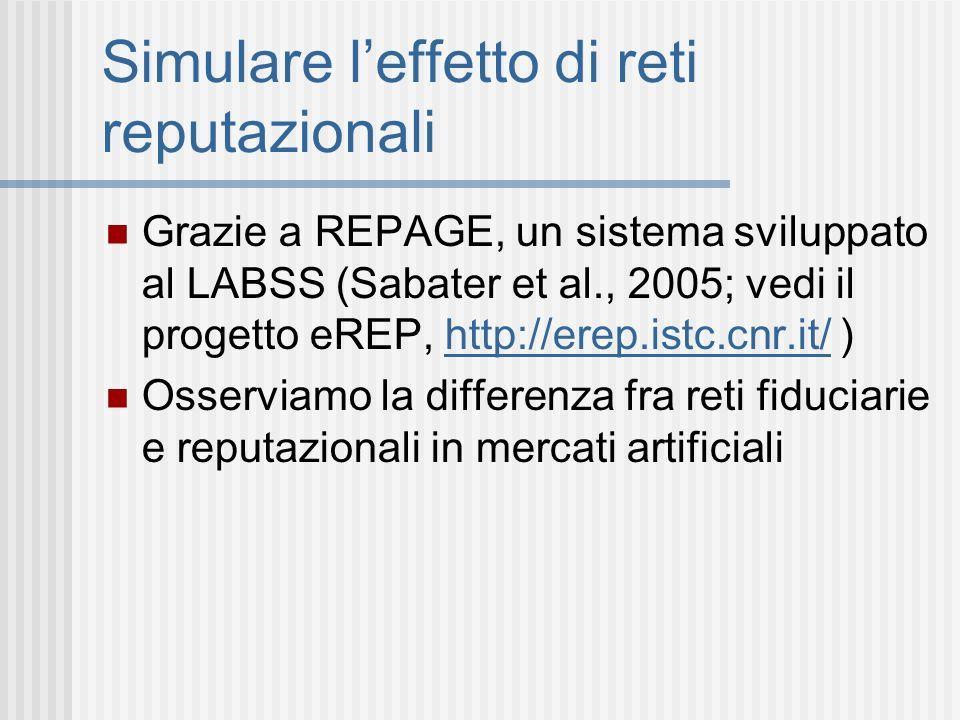 Simulare leffetto di reti reputazionali Grazie a REPAGE, un sistema sviluppato al LABSS (Sabater et al., 2005; vedi il progetto eREP, http://erep.istc