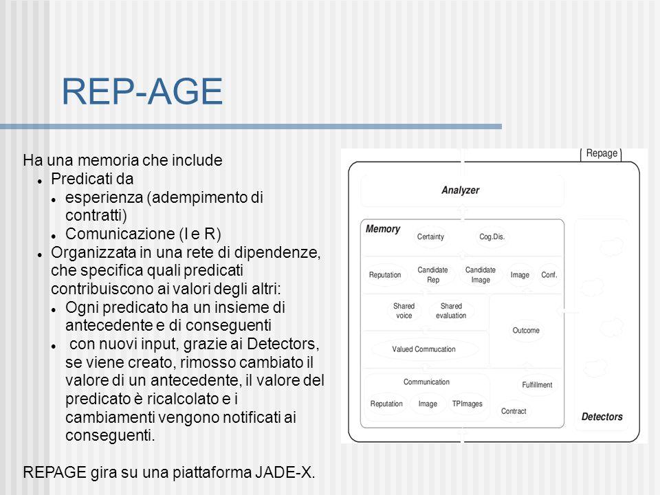 REP-AGE Ha una memoria che include Predicati da esperienza (adempimento di contratti) Comunicazione (I e R) Organizzata in una rete di dipendenze, che