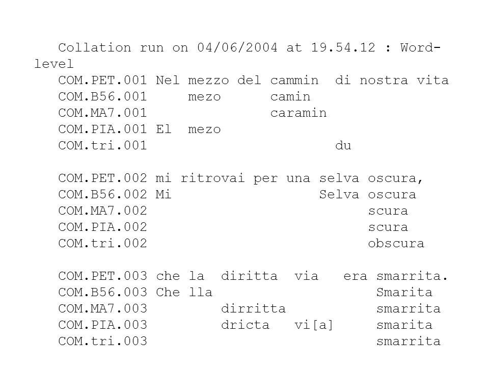 Collation run on 04/06/2004 at 19.54.12 : Word- level COM.PET.001 Nel mezzo del cammin di nostra vita COM.B56.001 mezo camin COM.MA7.001 caramin COM.P