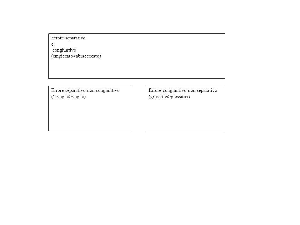 Errore separativo e congiuntivo (empiccato>abraccecato) Errore separativo non congiuntivo (nvoglia>voglia) Errore congiuntivo non separativo (grossiti