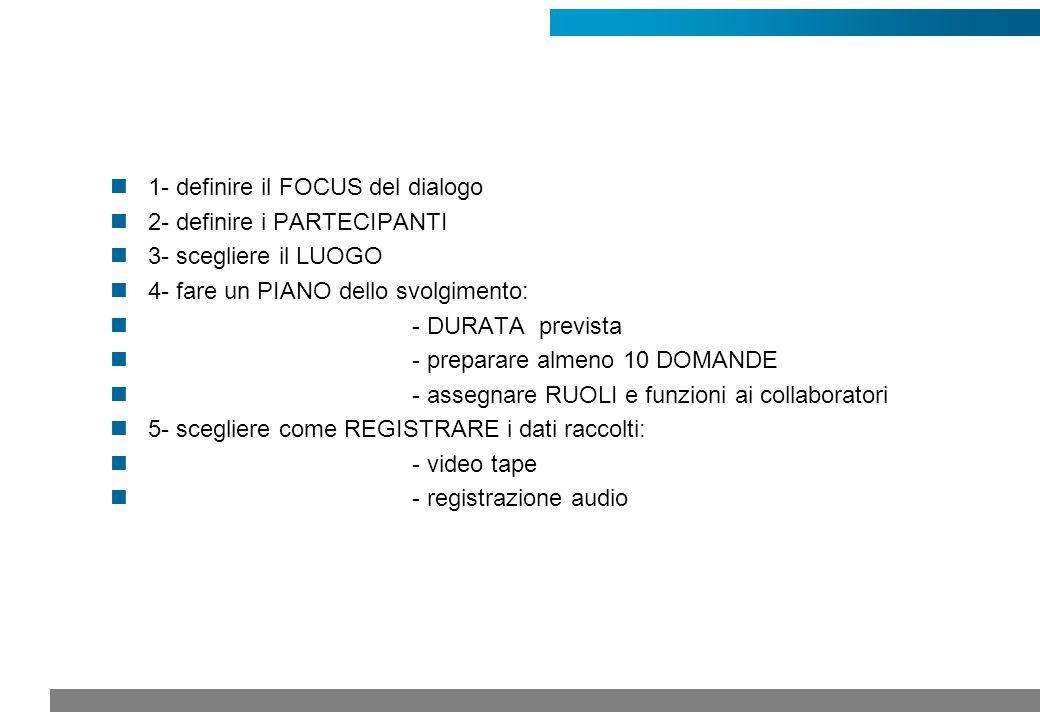 1- definire il FOCUS del dialogo 2- definire i PARTECIPANTI 3- scegliere il LUOGO 4- fare un PIANO dello svolgimento: - DURATA prevista - preparare almeno 10 DOMANDE - assegnare RUOLI e funzioni ai collaboratori 5- scegliere come REGISTRARE i dati raccolti: - video tape - registrazione audio