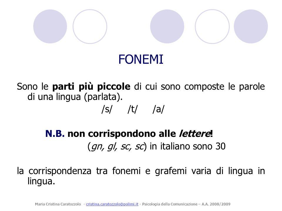 Sono le parti più piccole di cui sono composte le parole di una lingua (parlata). /s/ /t/ /a/ N.B. non corrispondono alle lettere! (gn, gl, sc, sc) in