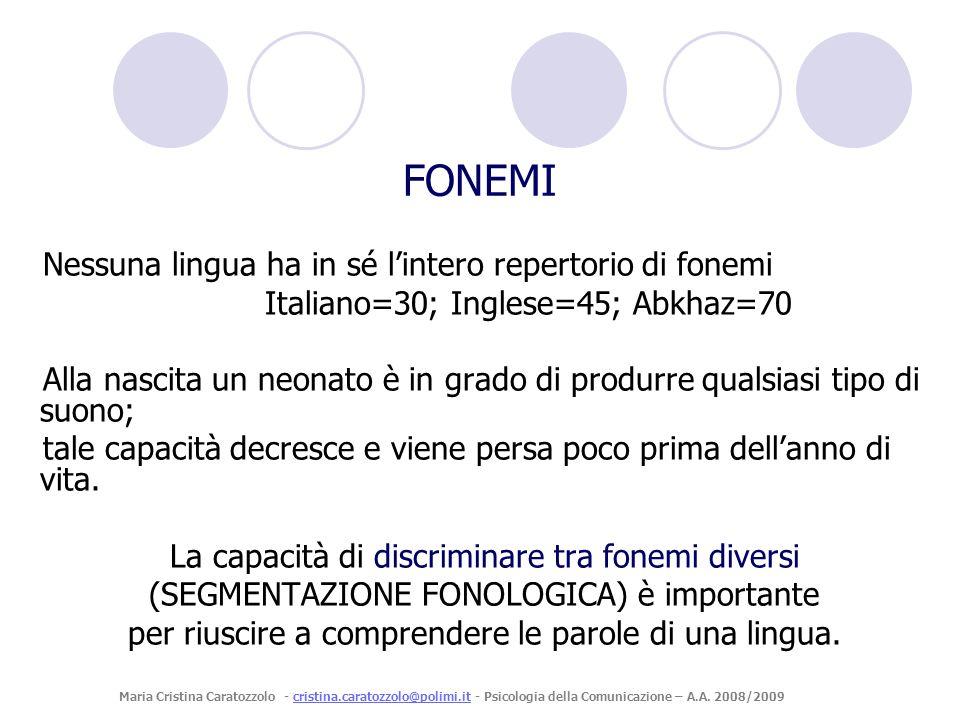 Nessuna lingua ha in sé lintero repertorio di fonemi Italiano=30; Inglese=45; Abkhaz=70 Alla nascita un neonato è in grado di produrre qualsiasi tipo