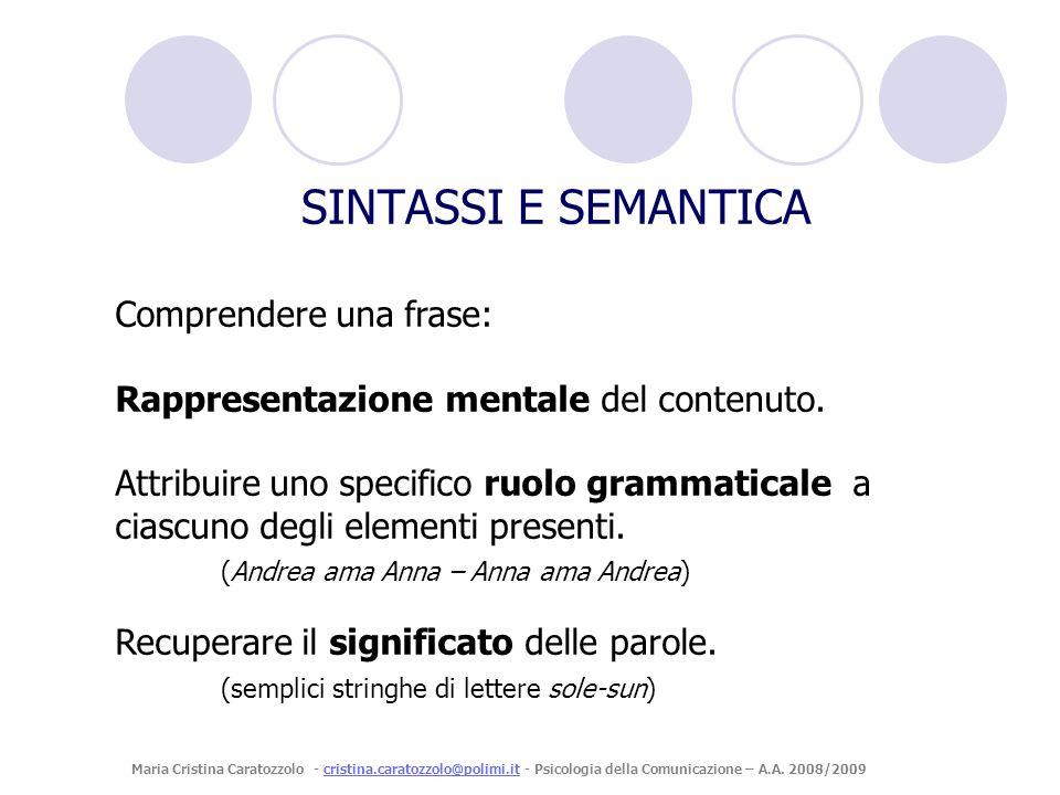 Comprendere una frase: Rappresentazione mentale del contenuto. Attribuire uno specifico ruolo grammaticale a ciascuno degli elementi presenti. (Andrea