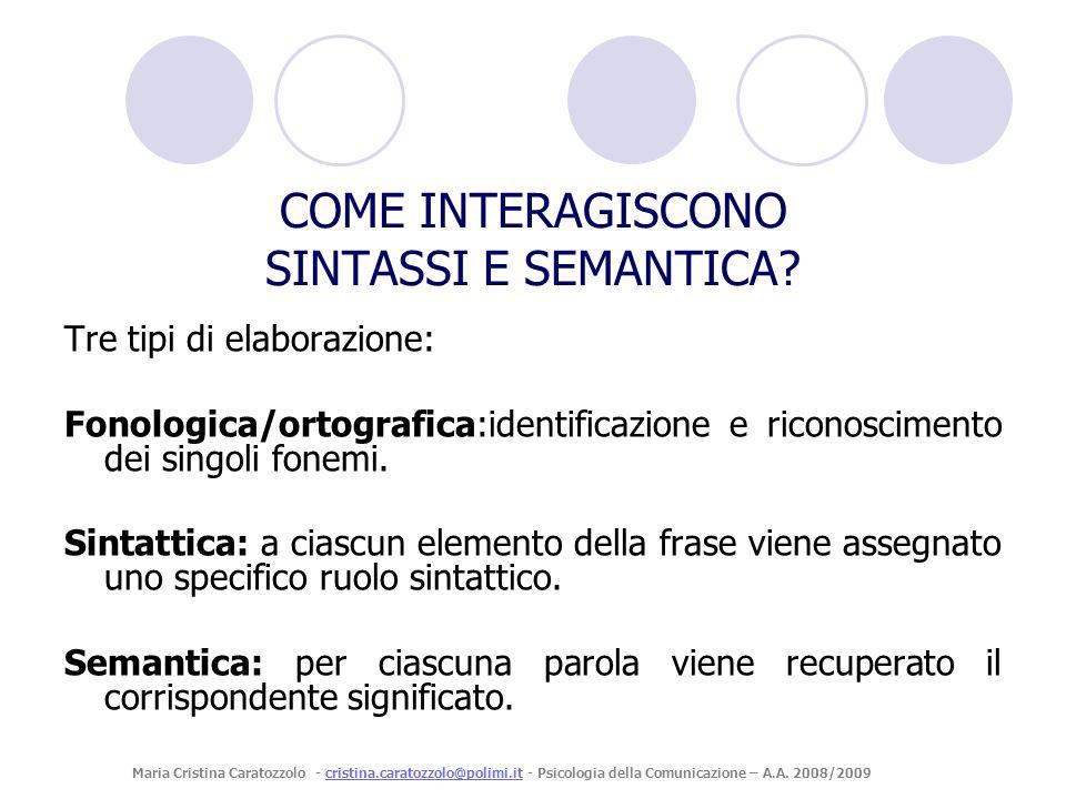 COME INTERAGISCONO SINTASSI E SEMANTICA? Tre tipi di elaborazione: Fonologica/ortografica:identificazione e riconoscimento dei singoli fonemi. Sintatt