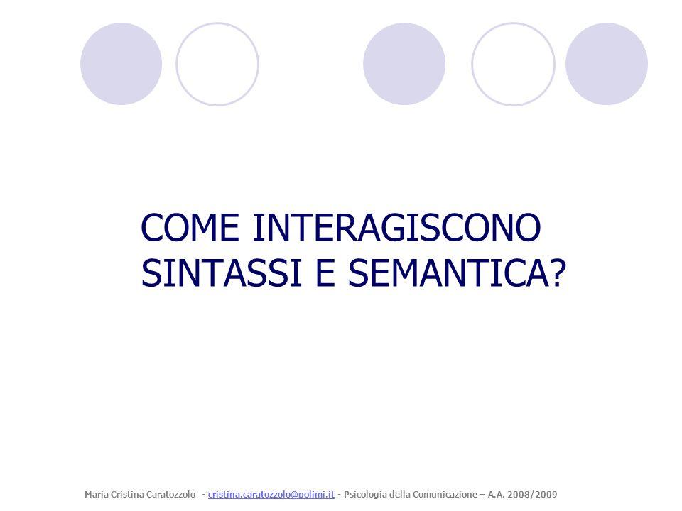 COME INTERAGISCONO SINTASSI E SEMANTICA? Maria Cristina Caratozzolo - cristina.caratozzolo@polimi.it - Psicologia della Comunicazione – A.A. 2008/2009