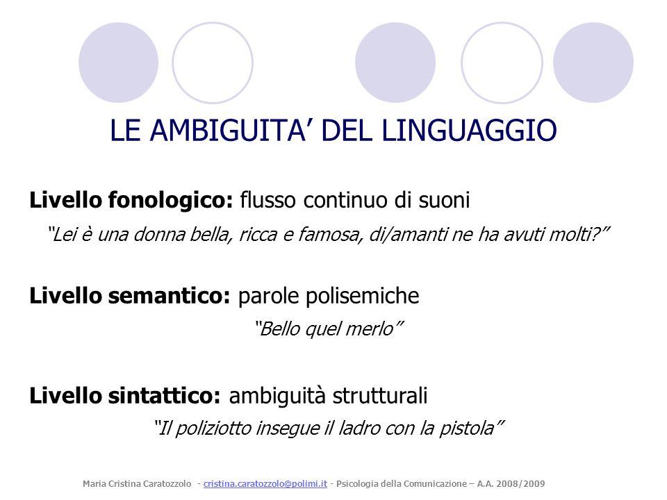 LE AMBIGUITA DEL LINGUAGGIO Livello fonologico: flusso continuo di suoni Lei è una donna bella, ricca e famosa, di/amanti ne ha avuti molti? Livello s