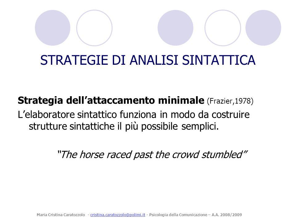 STRATEGIE DI ANALISI SINTATTICA Strategia dellattaccamento minimale (Frazier,1978) Lelaboratore sintattico funziona in modo da costruire strutture sin