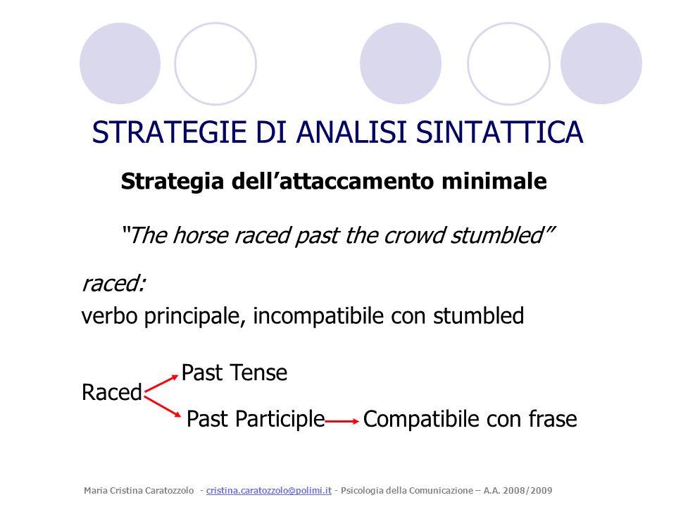 STRATEGIE DI ANALISI SINTATTICA raced: verbo principale, incompatibile con stumbled Raced Past Tense Past Participle Compatibile con frase Strategia d