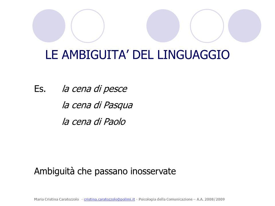 LE AMBIGUITA DEL LINGUAGGIO Maria Cristina Caratozzolo - cristina.caratozzolo@polimi.it - Psicologia della Comunicazione – A.A. 2008/2009cristina.cara