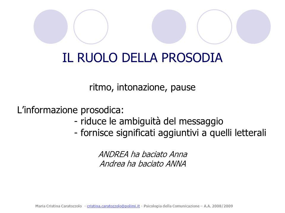 IL RUOLO DELLA PROSODIA ritmo, intonazione, pause Linformazione prosodica: - riduce le ambiguità del messaggio - fornisce significati aggiuntivi a que