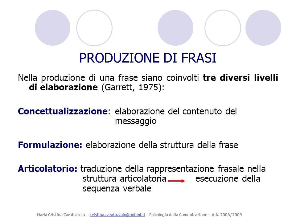PRODUZIONE DI FRASI Nella produzione di una frase siano coinvolti tre diversi livelli di elaborazione (Garrett, 1975): Concettualizzazione: elaborazio