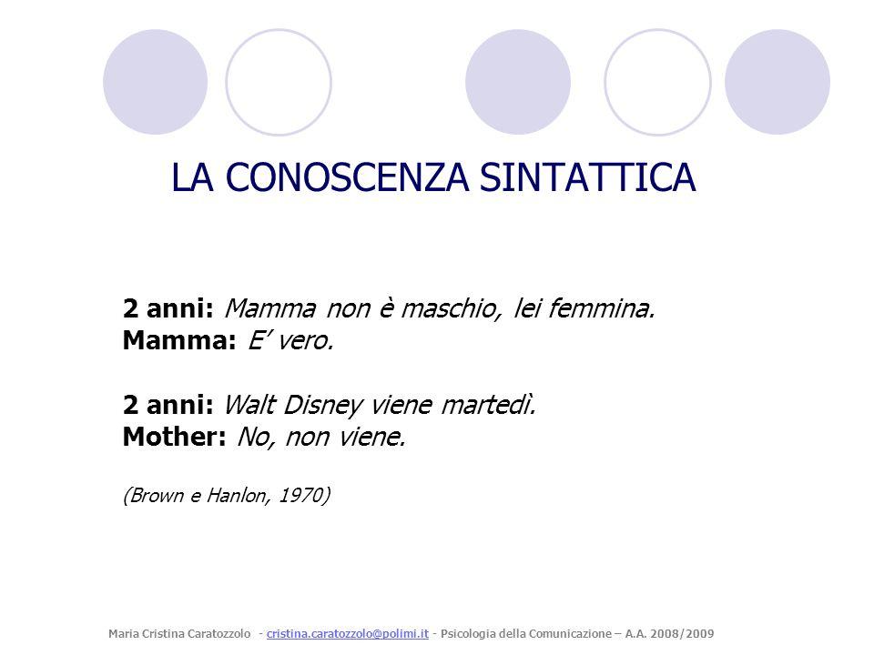 2 anni: Mamma non è maschio, lei femmina. Mamma: E vero. 2 anni: Walt Disney viene martedì. Mother: No, non viene. (Brown e Hanlon, 1970) LA CONOSCENZ