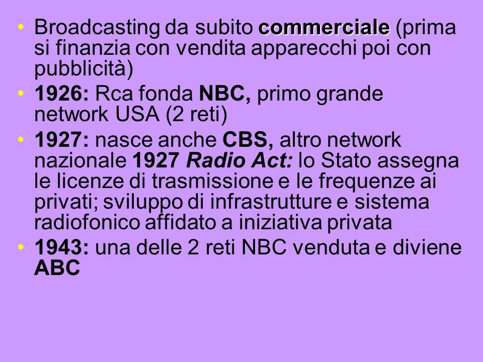 La radio in Europa monopolio dello Stato,In quasi tutti i Paesi europei servizio radiofonico, dopo prima GM, nasce come monopolio dello Stato, perché: 1) Etere risorsa scarsa..
