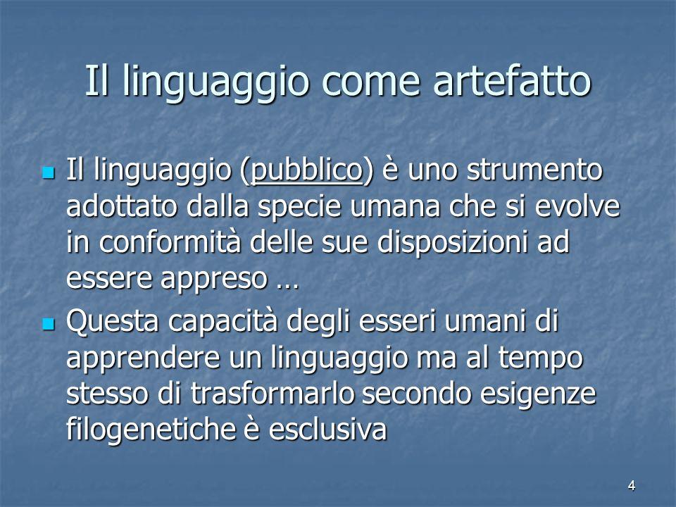 4 Il linguaggio come artefatto Il linguaggio (pubblico) è uno strumento adottato dalla specie umana che si evolve in conformità delle sue disposizioni