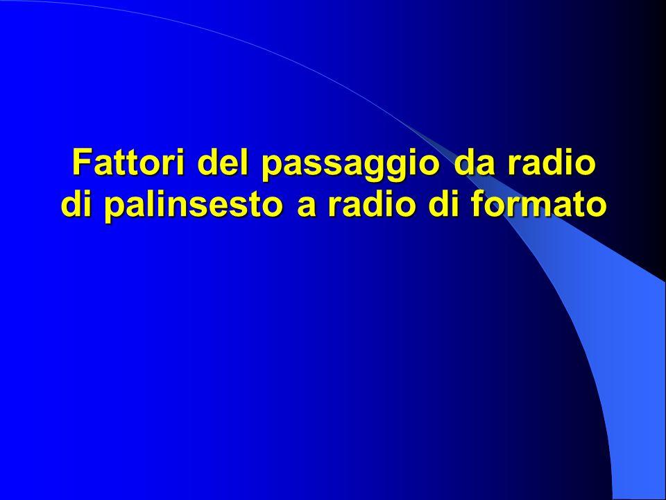 Fattori del passaggio da radio di palinsesto a radio di formato
