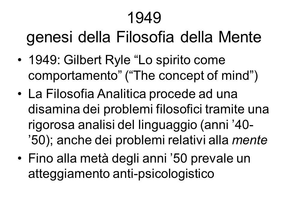 1949 genesi della Filosofia della Mente 1949: Gilbert Ryle Lo spirito come comportamento (The concept of mind) La Filosofia Analitica procede ad una d