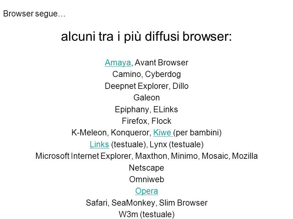 Browser segue… alcuni tra i più diffusi browser: AmayaAmaya, Avant Browser Camino, Cyberdog Deepnet Explorer, Dillo Galeon Epiphany, ELinks Firefox, F