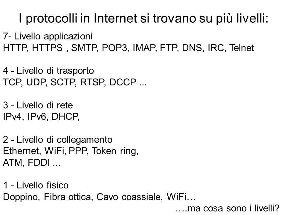I protocolli in Internet si trovano su più livelli: 7- Livello applicazioni HTTP, HTTPS, SMTP, POP3, IMAP, FTP, DNS, IRC, Telnet 4 - Livello di traspo