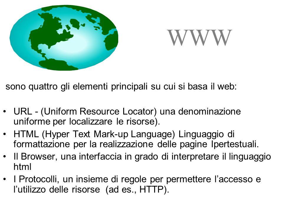 sono quattro gli elementi principali su cui si basa il web: URL - (Uniform Resource Locator) una denominazione uniforme per localizzare le risorse). H