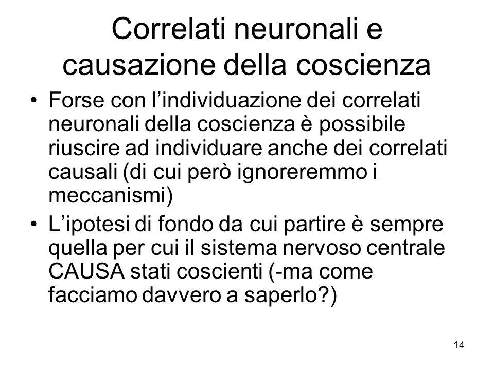 14 Correlati neuronali e causazione della coscienza Forse con lindividuazione dei correlati neuronali della coscienza è possibile riuscire ad individu