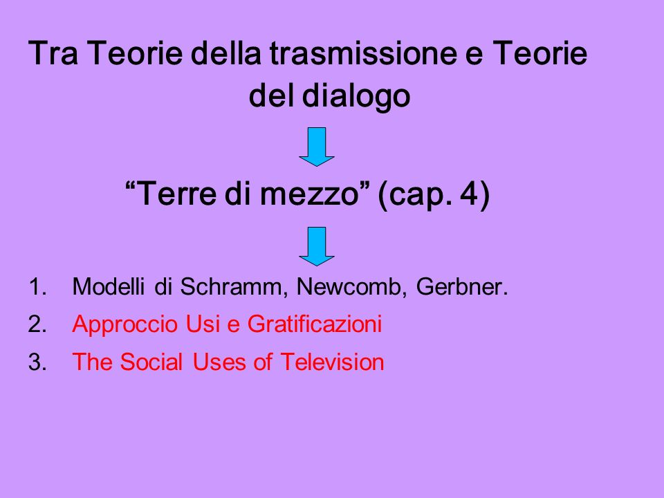 Tra Teorie della trasmissione e Teorie del dialogo Terre di mezzo (cap. 4) 1.Modelli di Schramm, Newcomb, Gerbner. 2.Approccio Usi e Gratificazioni 3.