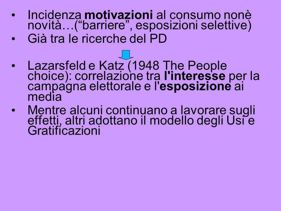 Incidenza motivazioni al consumo nonè novità…(barriere, esposizioni selettive) Già tra le ricerche del PD Lazarsfeld e Katz (1948 The People choice):