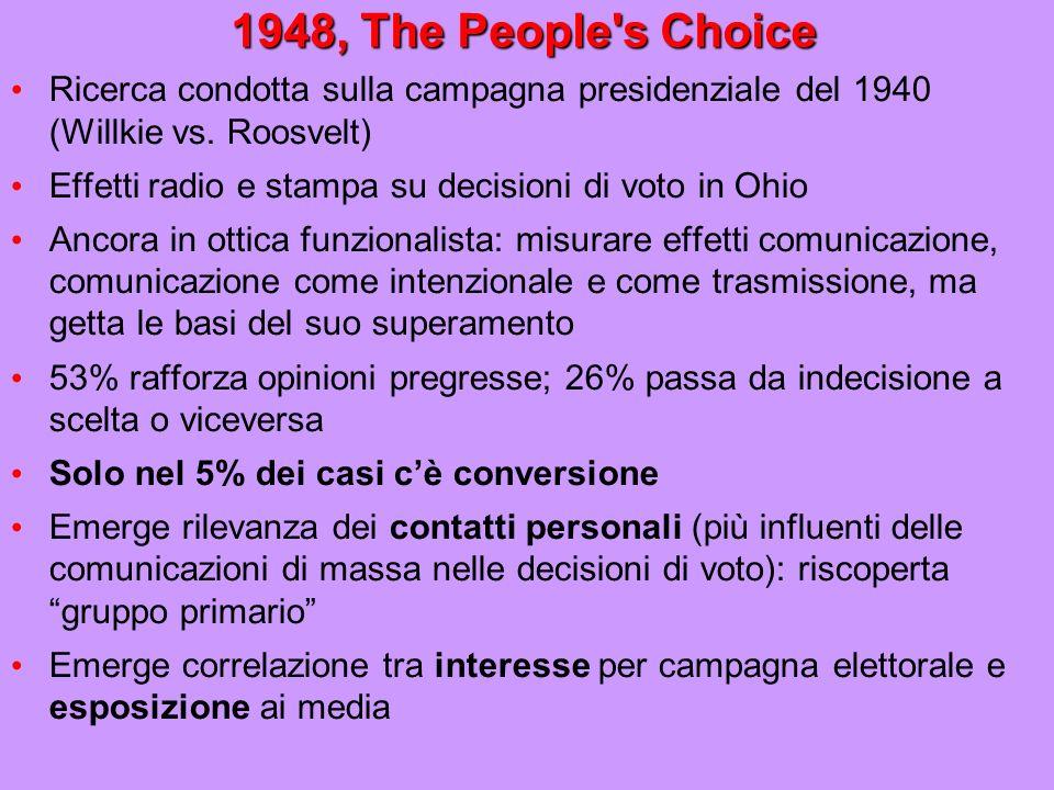 Ricerca condotta sulla campagna presidenziale del 1940 (Willkie vs. Roosvelt) Effetti radio e stampa su decisioni di voto in Ohio Ancora in ottica fun