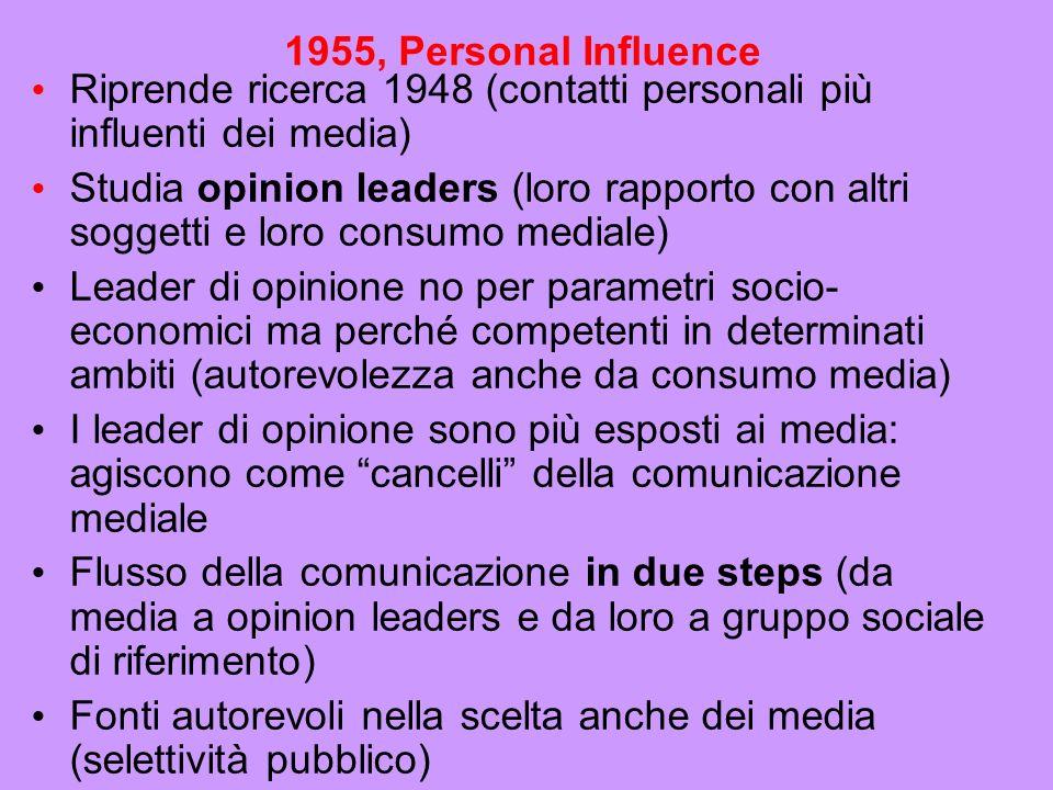 Riprende ricerca 1948 (contatti personali più influenti dei media) Studia opinion leaders (loro rapporto con altri soggetti e loro consumo mediale) Le