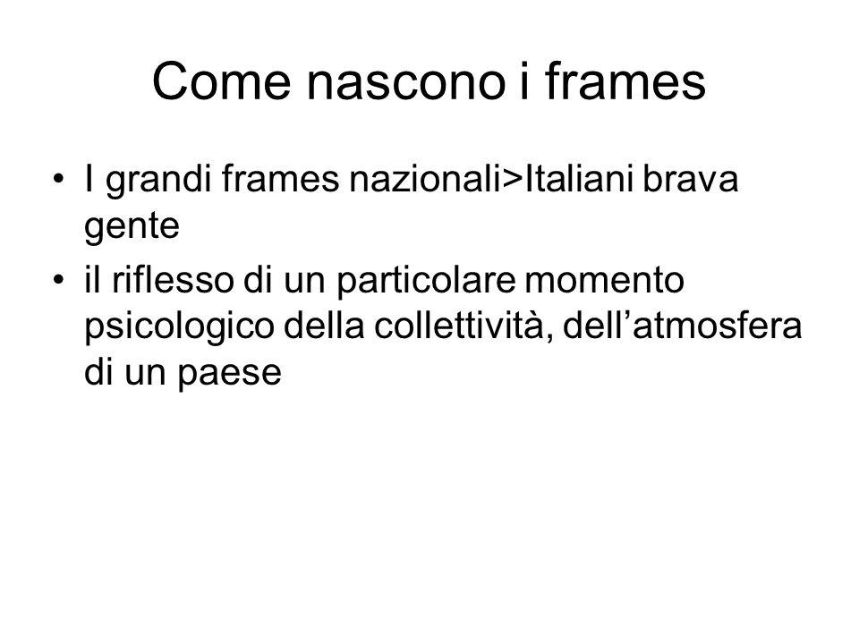 Come nascono i frames I grandi frames nazionali>Italiani brava gente il riflesso di un particolare momento psicologico della collettività, dellatmosfera di un paese