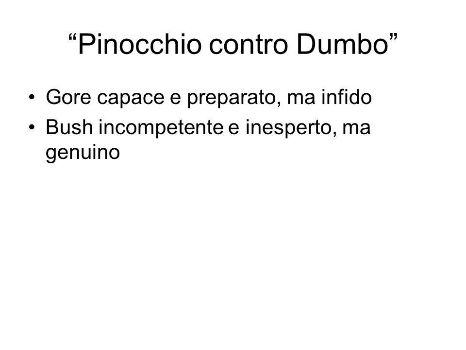 Pinocchio contro Dumbo Gore capace e preparato, ma infido Bush incompetente e inesperto, ma genuino