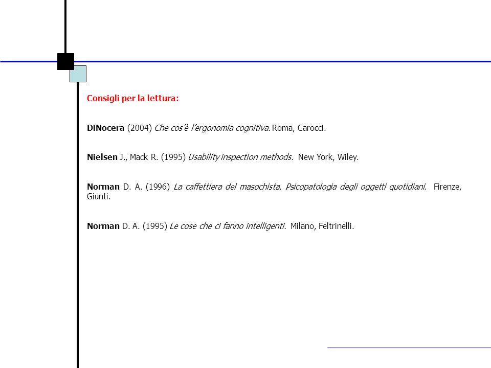 Consigli per la lettura: DiNocera (2004) Che cosè lergonomia cognitiva. Roma, Carocci. Nielsen J., Mack R. (1995) Usability inspection methods. New Yo