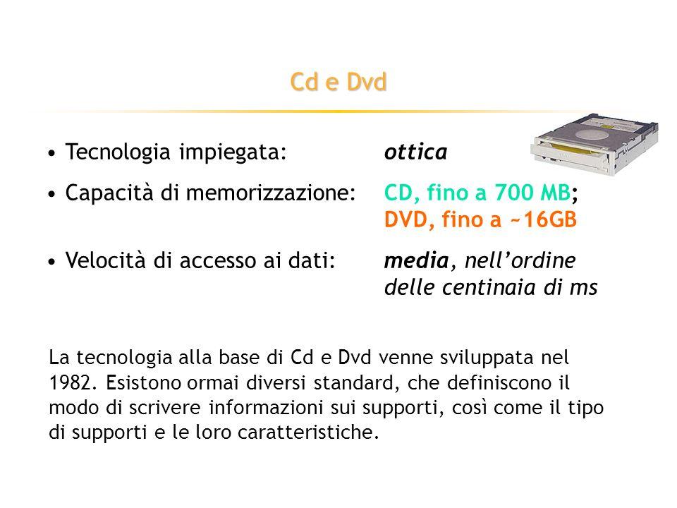 Altri supporti removibili Tecnologia impiegata:magnetica Capacità di memorizzazione:variabile Velocità di accesso ai dati:media Sono state sviluppate