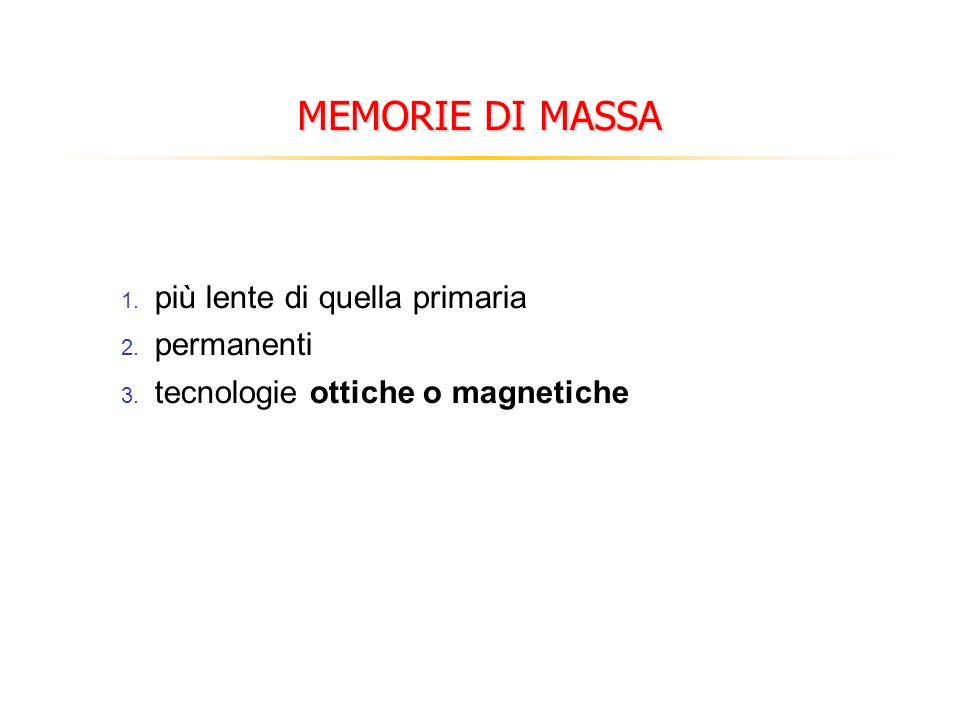MEMORIA RAM Random Access Memory (memoria ad accesso casuale) E il principale tipo di memoria interna.