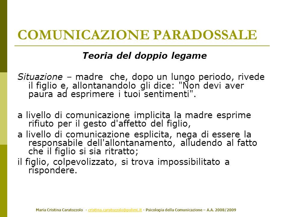 Maria Cristina Caratozzolo - cristina.caratozzolo@polimi.it - Psicologia della Comunicazione – A.A. 2008/2009cristina.caratozzolo@polimi.it Teoria del