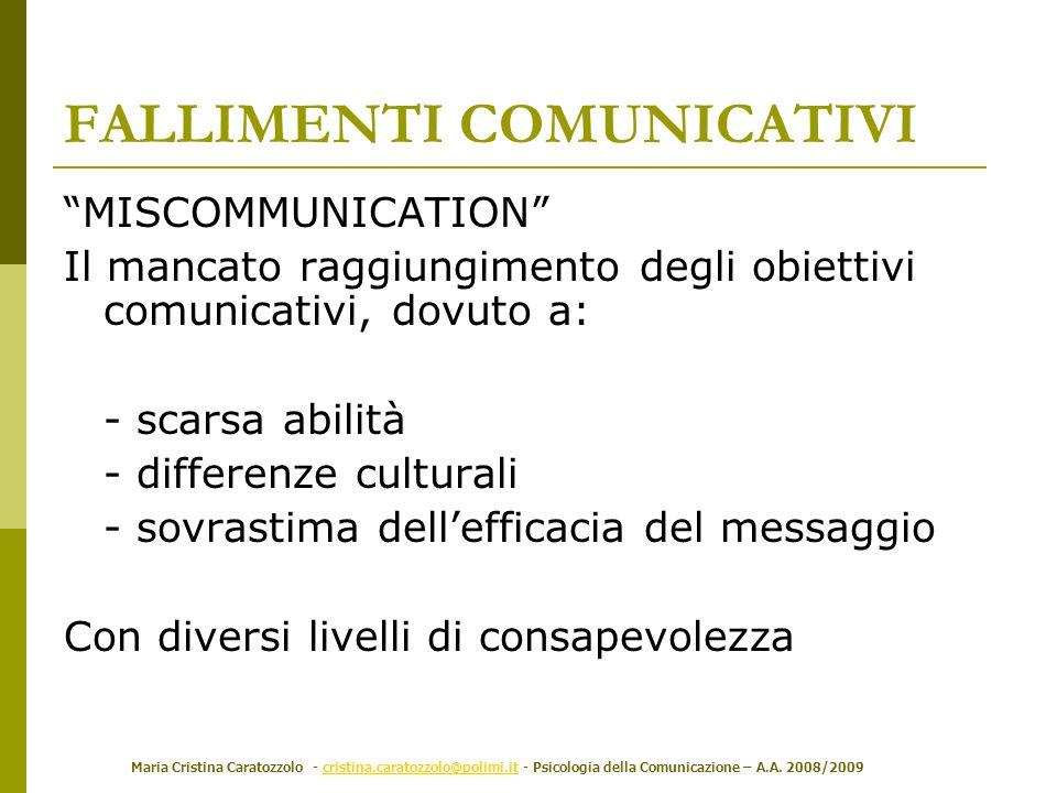 Maria Cristina Caratozzolo - cristina.caratozzolo@polimi.it - Psicologia della Comunicazione – A.A. 2008/2009cristina.caratozzolo@polimi.it FALLIMENTI
