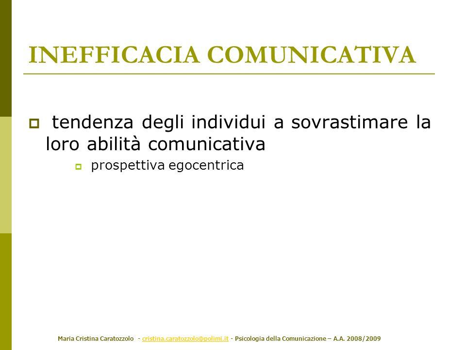 Maria Cristina Caratozzolo - cristina.caratozzolo@polimi.it - Psicologia della Comunicazione – A.A. 2008/2009cristina.caratozzolo@polimi.it INEFFICACI