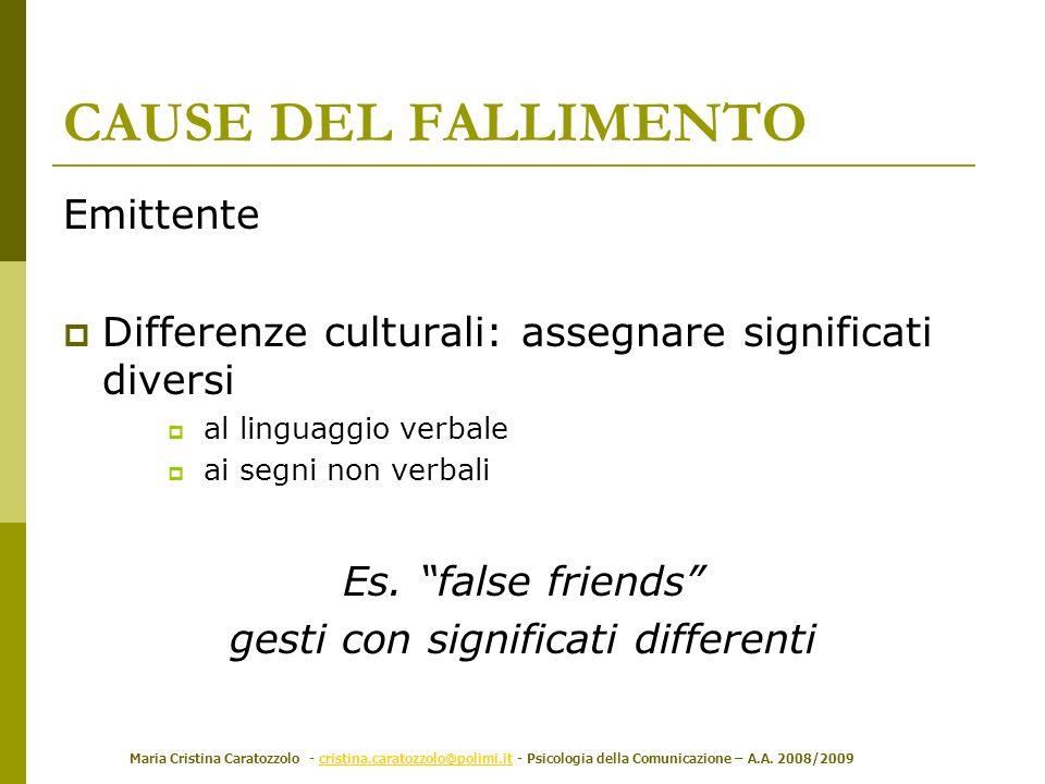Maria Cristina Caratozzolo - cristina.caratozzolo@polimi.it - Psicologia della Comunicazione – A.A. 2008/2009cristina.caratozzolo@polimi.it Emittente