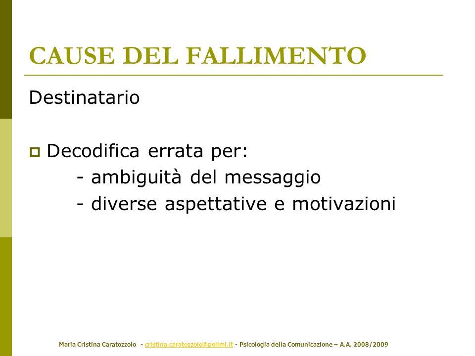 Maria Cristina Caratozzolo - cristina.caratozzolo@polimi.it - Psicologia della Comunicazione – A.A. 2008/2009cristina.caratozzolo@polimi.it Destinatar