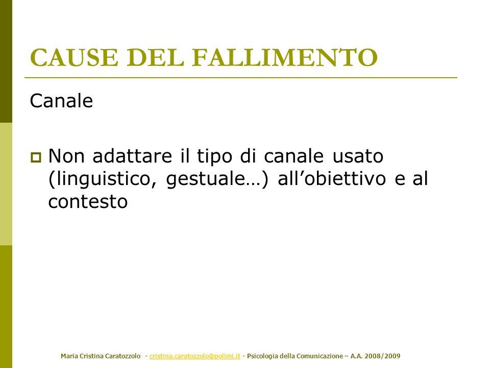 Maria Cristina Caratozzolo - cristina.caratozzolo@polimi.it - Psicologia della Comunicazione – A.A. 2008/2009cristina.caratozzolo@polimi.it Canale Non