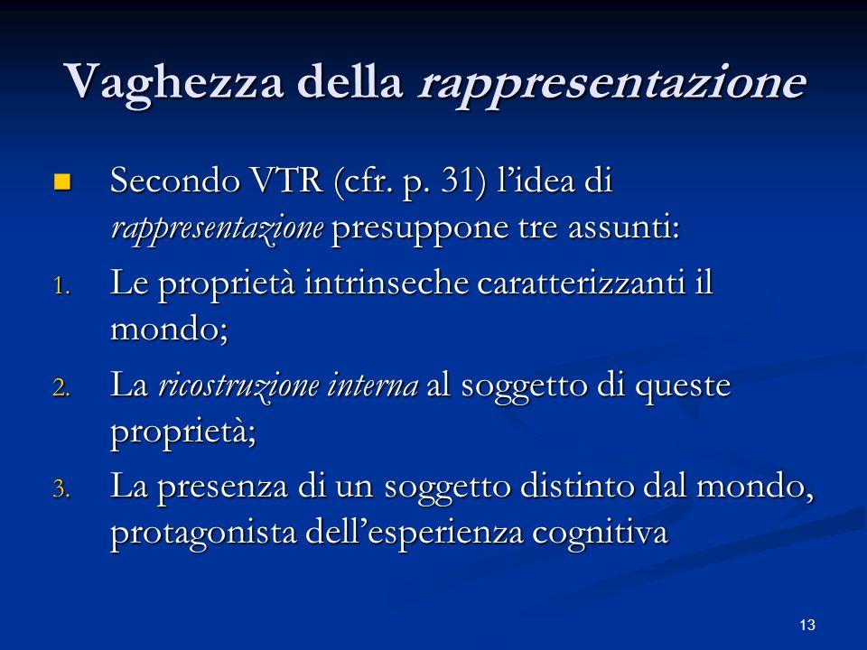 13 Vaghezza della rappresentazione Secondo VTR (cfr. p. 31) lidea di rappresentazione presuppone tre assunti: Secondo VTR (cfr. p. 31) lidea di rappre