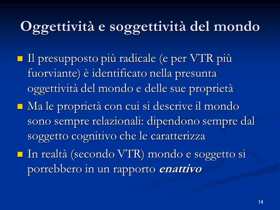 14 Oggettività e soggettività del mondo Il presupposto più radicale (e per VTR più fuorviante) è identificato nella presunta oggettività del mondo e d