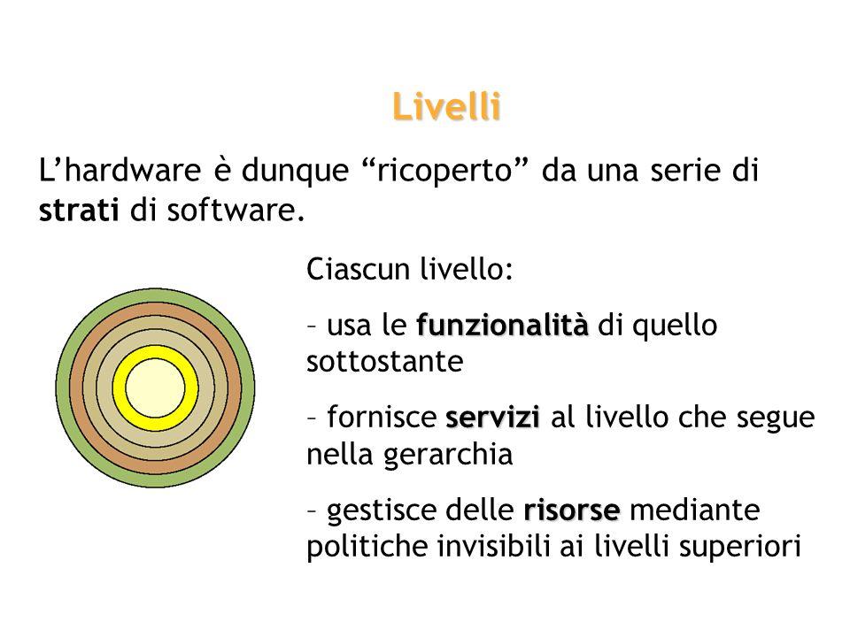 Livelli Ciascun livello: funzionalità – usa le funzionalità di quello sottostante servizi – fornisce servizi al livello che segue nella gerarchia riso