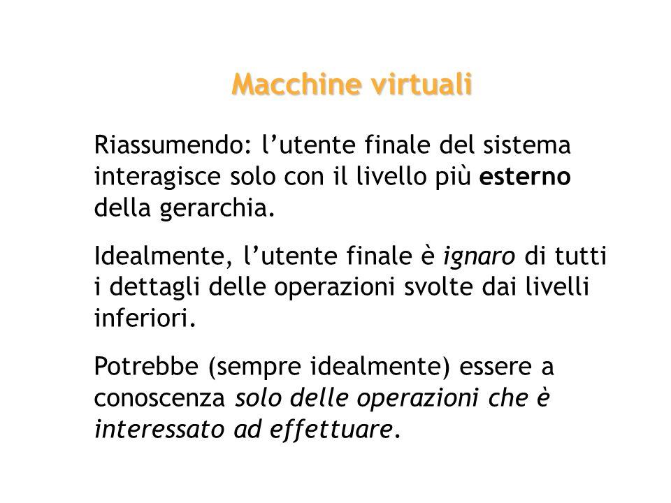 Macchine virtuali Riassumendo: lutente finale del sistema interagisce solo con il livello più esterno della gerarchia. Idealmente, lutente finale è ig